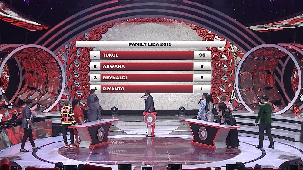 Serunya Host, Panel Provinsi & Dewan juri Bermain Games 'Family LIDA 2019'
