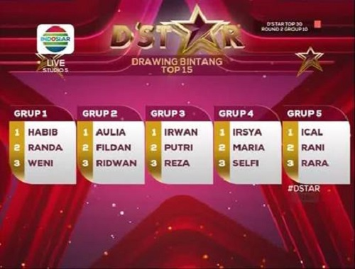 Drawing Group D'Star Top 15