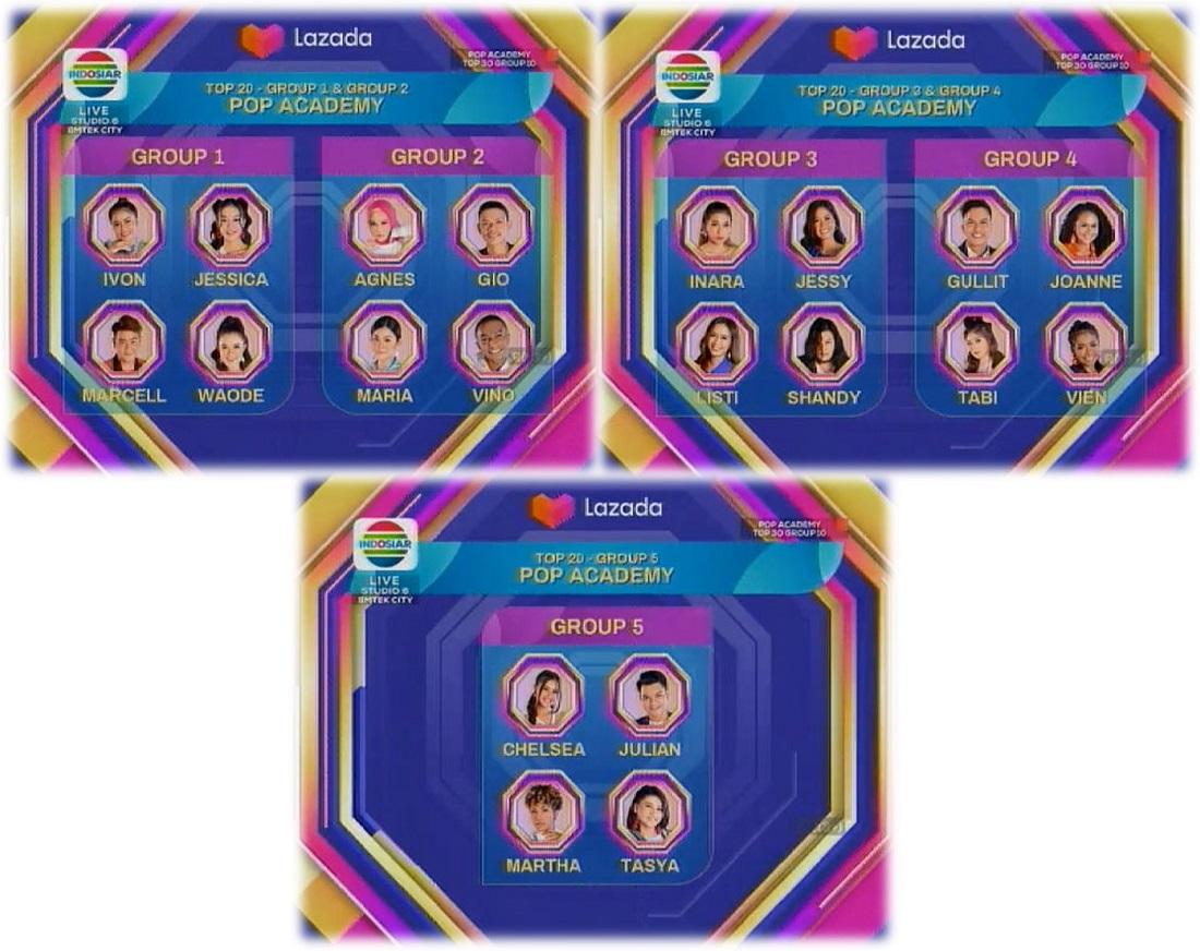 Pembagian Grup Top 20 Pop Academy